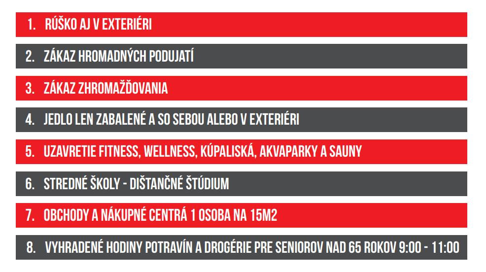 Opatrenia od 12. a 15. októbra v kocke