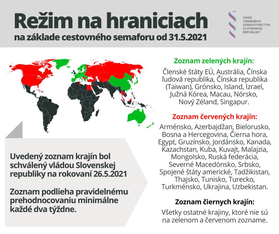 Cestovanie do zahraničia od 31. mája - pravidlá pre príchod na Slovensko